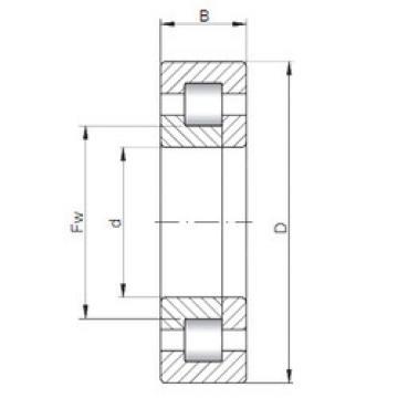 المحامل NUP2360 ISO