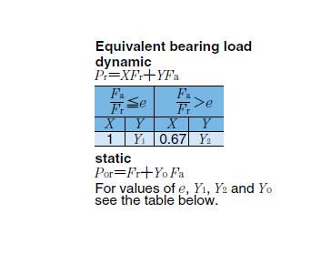 Bearing 23022B