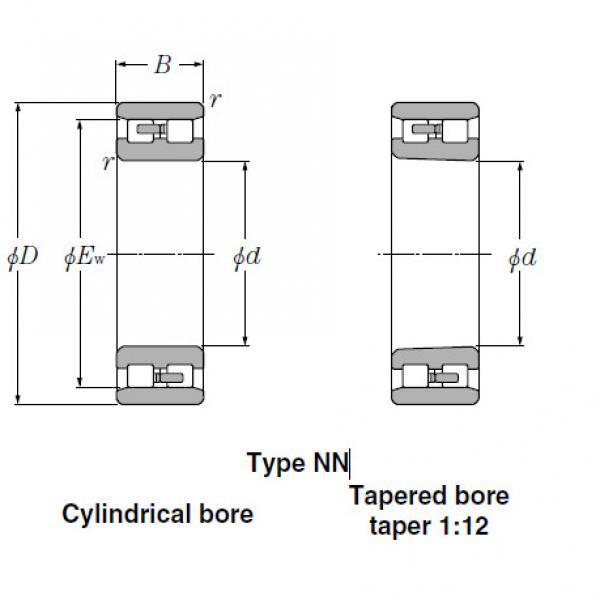 Bearings Cylindrical Roller Bearings NNU3184 #2 image