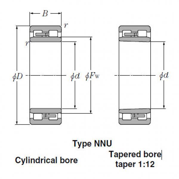 Bearings Cylindrical Roller Bearings NNU3184 #1 image